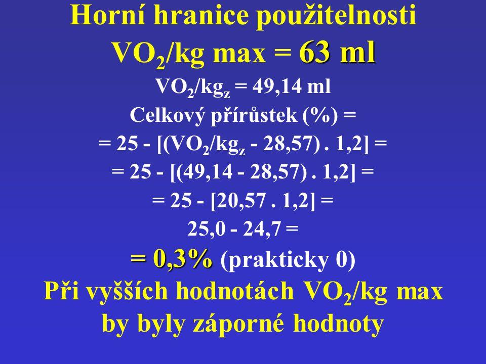 Horní hranice použitelnosti 63 ml VO 2 /kg max = 63 ml VO 2 /kg z = 49,14 ml Celkový přírůstek (%) = = 25 - [(VO 2 /kg z - 28,57). 1,2] = = 25 - [(49,
