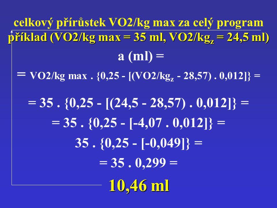 celkový přírůstek VO2/kg max za celý program příklad (VO2/kg max = 35 ml, VO2/kgz = 24,5 ml) a (ml) = = VO2/kg max. {0,25 - [(VO2/kg z - 28,57). 0,012