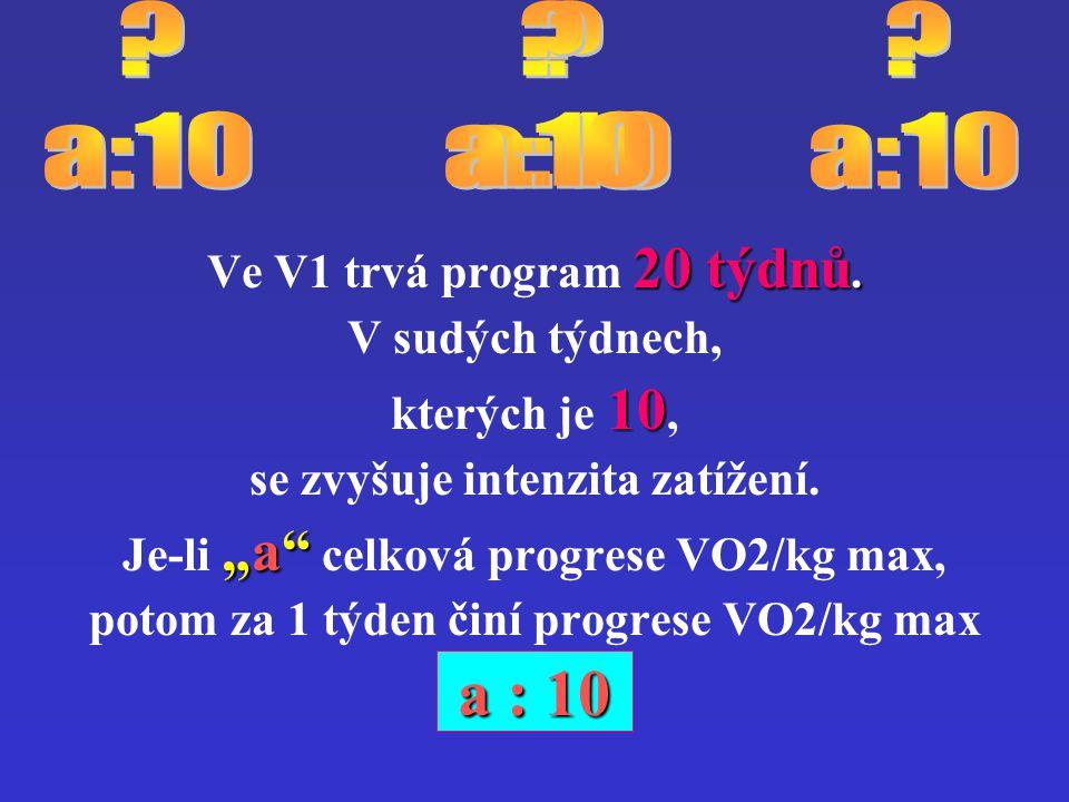 """20 týdnů. Ve V1 trvá program 20 týdnů. V sudých týdnech, 10 kterých je 10, se zvyšuje intenzita zatížení. """"a"""" Je-li """"a"""" celková progrese VO2/kg max, p"""