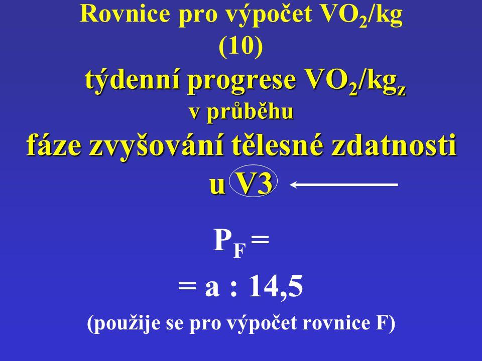 týdenní progrese VO 2 /kg z v průběhu fáze zvyšování tělesné zdatnosti u V3 Rovnice pro výpočet VO 2 /kg (10) týdenní progrese VO 2 /kg z v průběhu fá