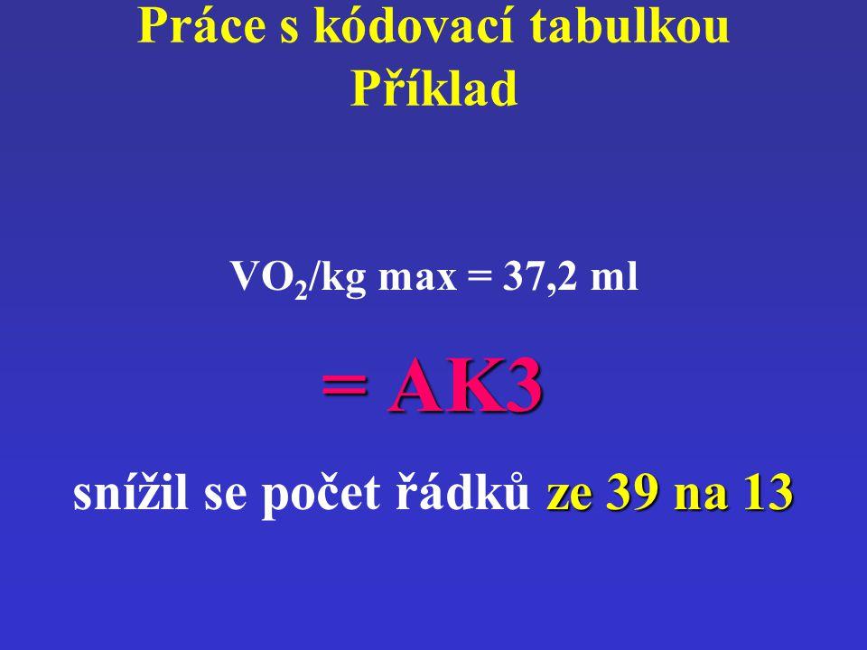 Práce s kódovací tabulkou Příklad VO 2 /kg max = 37,2 ml = AK3 ze 39 na 13 snížil se počet řádků ze 39 na 13