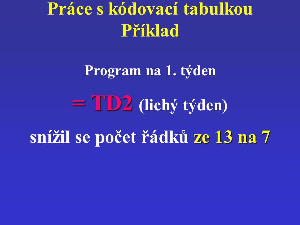 Práce s kódovací tabulkou Příklad Program na 1. týden = TD2 = TD2 (lichý týden) ze 13 na 7 snížil se počet řádků ze 13 na 7