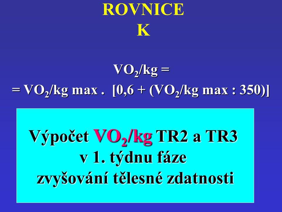 ROVNICE KVO2/kg = = VO2/kg max. [0,6 + (VO2/kg max : 350)] Výpočet VO 2 /kg TR2 a TR3 v 1. týdnu fáze zvyšování tělesné zdatnosti