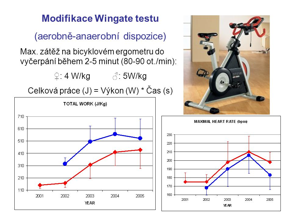 Modifikace Wingate testu (aerobně-anaerobní dispozice) Max. zátěž na bicyklovém ergometru do vyčerpání během 2-5 minut (80-90 ot./min): ♀: 4 W/kg ♂: 5