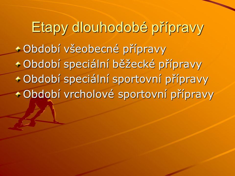 Etapy dlouhodobé přípravy Období všeobecné přípravy Období speciální běžecké přípravy Období speciální sportovní přípravy Období vrcholové sportovní p