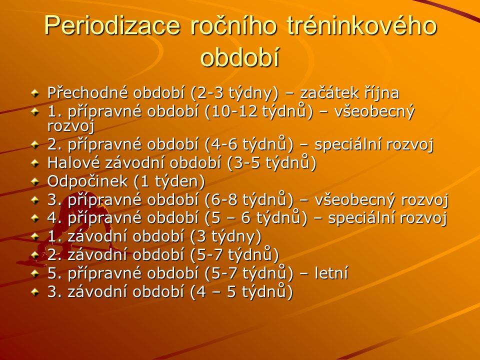 Periodizace ročního tréninkového období Přechodné období (2-3 týdny) – začátek října 1. přípravné období (10-12 týdnů) – všeobecný rozvoj 2. přípravné