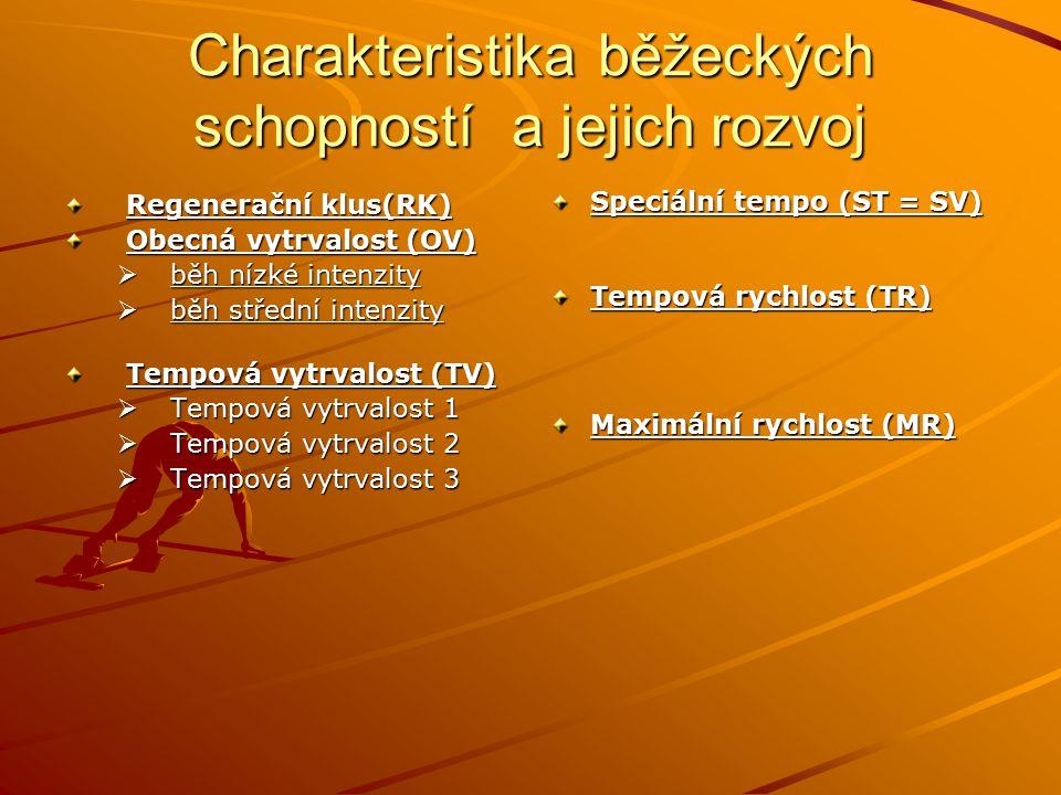 Charakteristika běžeckých schopností a jejich rozvoj Regenerační klus(RK) Obecná vytrvalost (OV)  běh nízké intenzity  běh střední intenzity Tempová