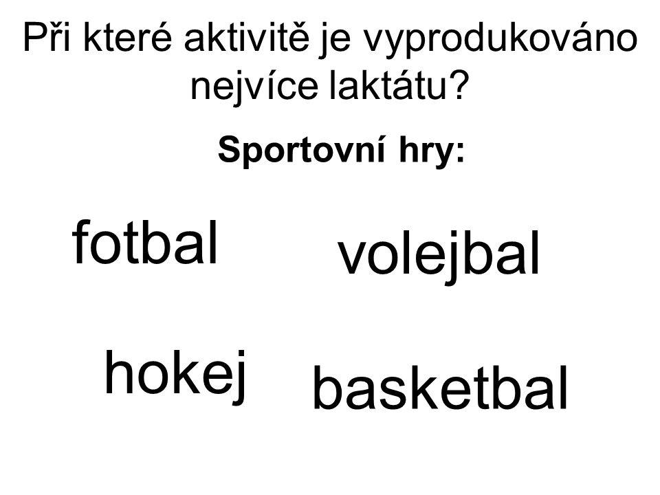 Při které aktivitě je vyprodukováno nejvíce laktátu Sportovní hry: fotbal volejbal basketbal hokej