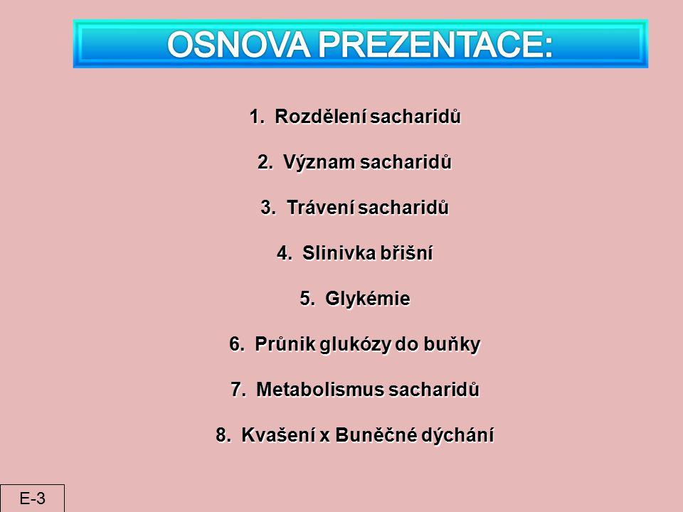 1.Rozdělení sacharidů 2.Význam sacharidů 3.Trávení sacharidů 4.Slinivka břišní 5.Glykémie 6.Průnik glukózy do buňky 7.Metabolismus sacharidů 8.Kvašení