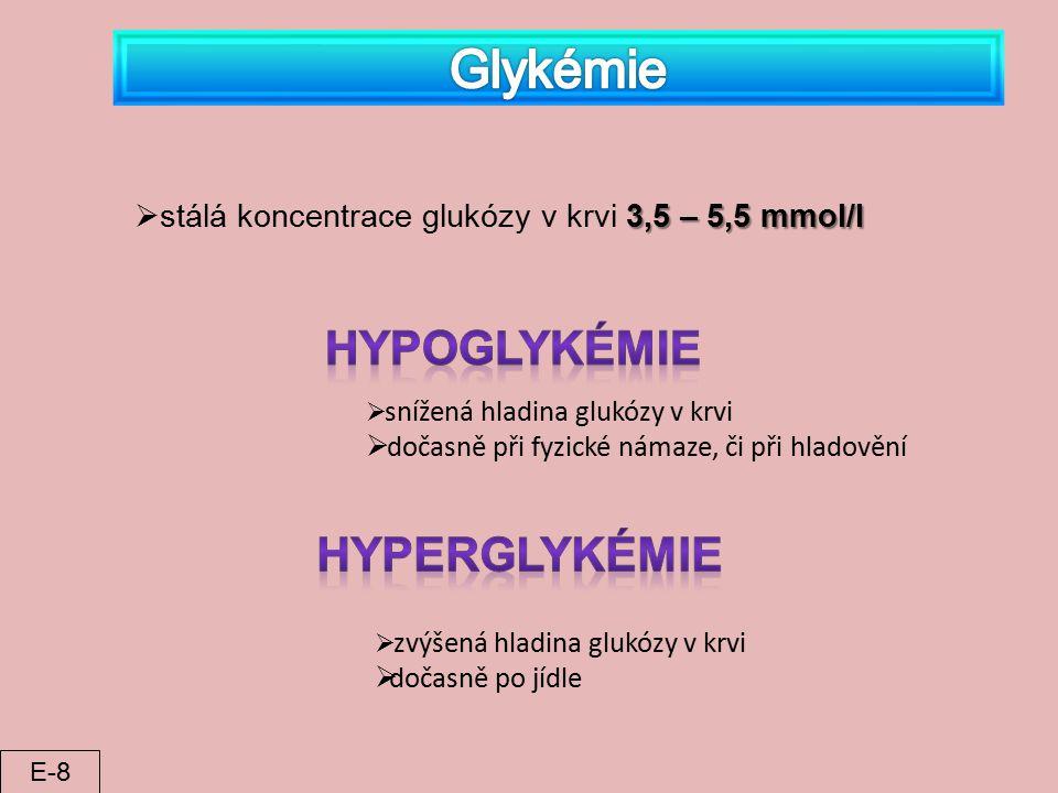 3,5 – 5,5 mmol/l  stálá koncentrace glukózy v krvi 3,5 – 5,5 mmol/l  snížená hladina glukózy v krvi  dočasně při fyzické námaze, či při hladovění 