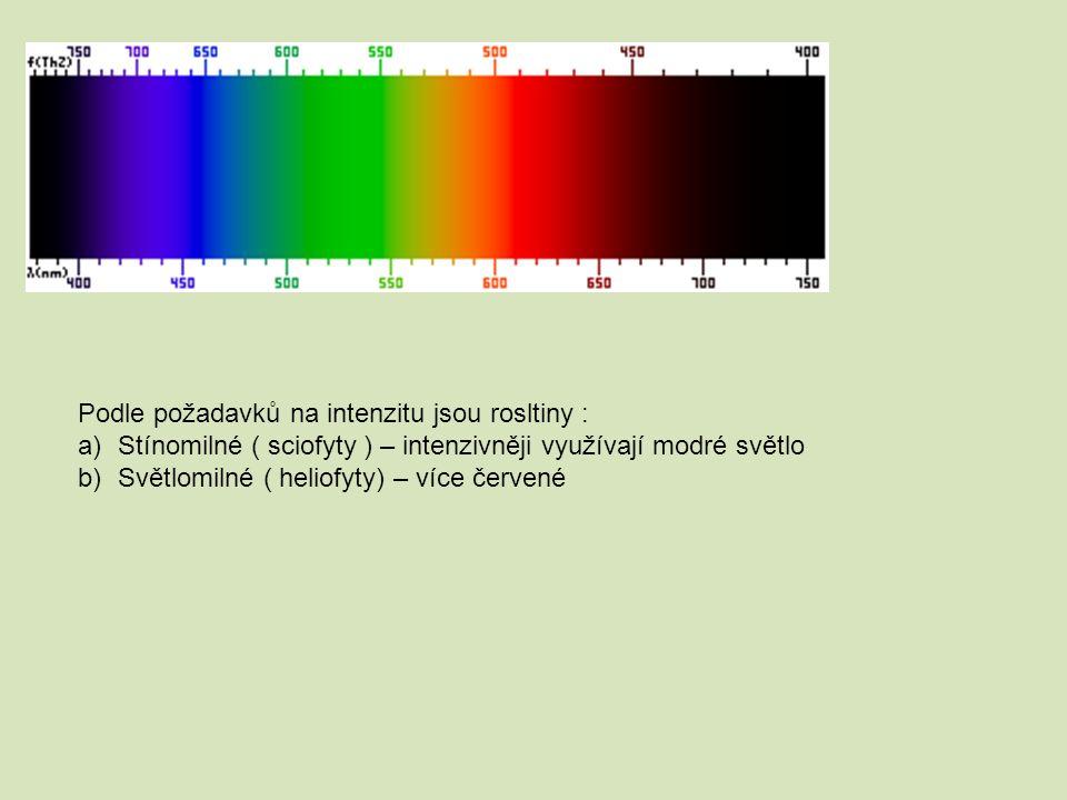 Podle požadavků na intenzitu jsou rosltiny : a)Stínomilné ( sciofyty ) – intenzivněji využívají modré světlo b)Světlomilné ( heliofyty) – více červené