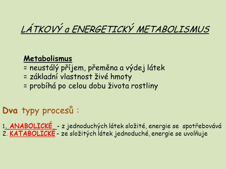 LÁTKOVÝ a ENERGETICKÝ METABOLISMUS Metabolismus = neustálý příjem, přeměna a výdej látek = základní vlastnost živé hmoty = probíhá po celou dobu život