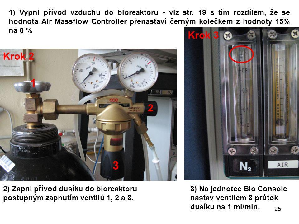 2) Zapni přívod dusíku do bioreaktoru postupným zapnutím ventilů 1, 2 a 3.