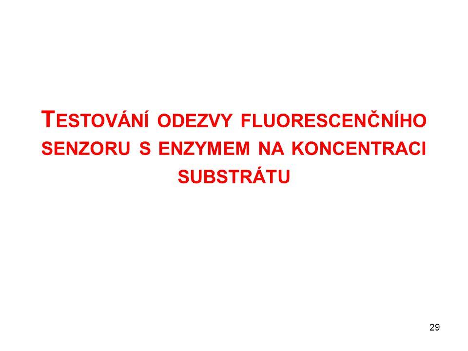 T ESTOVÁNÍ ODEZVY FLUORESCENČNÍHO SENZORU S ENZYMEM NA KONCENTRACI SUBSTRÁTU 29