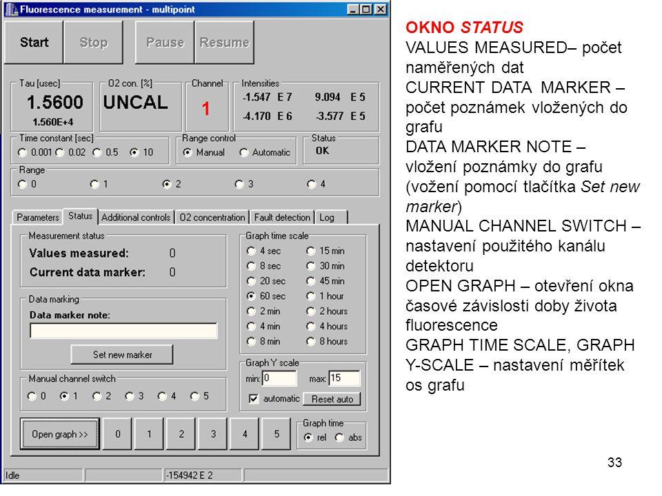 33 OKNO STATUS VALUES MEASURED– počet naměřených dat CURRENT DATA MARKER – počet poznámek vložených do grafu DATA MARKER NOTE – vložení poznámky do grafu (vožení pomocí tlačítka Set new marker) MANUAL CHANNEL SWITCH – nastavení použitého kanálu detektoru OPEN GRAPH – otevření okna časové závislosti doby života fluorescence GRAPH TIME SCALE, GRAPH Y-SCALE – nastavení měřítek os grafu