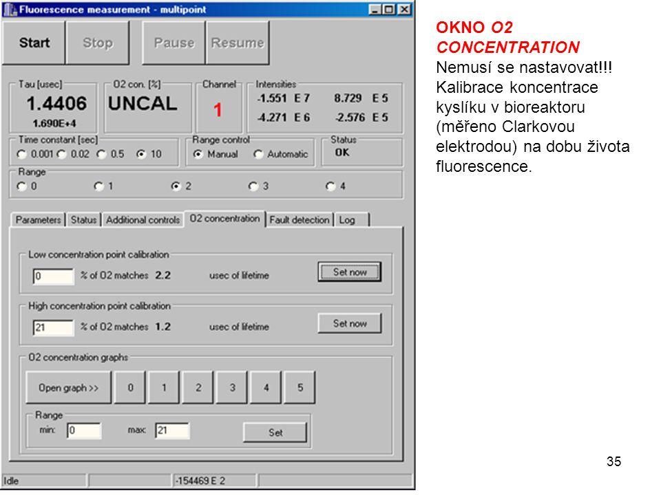 35 OKNO O2 CONCENTRATION Nemusí se nastavovat!!.
