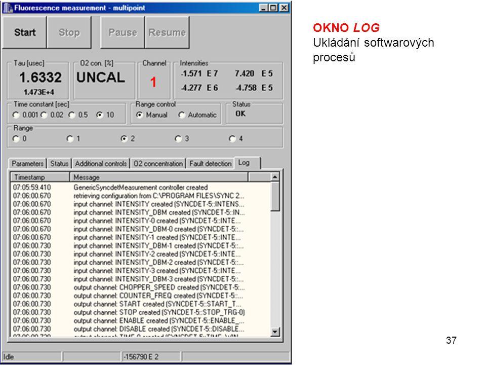 37 OKNO LOG Ukládání softwarových procesů
