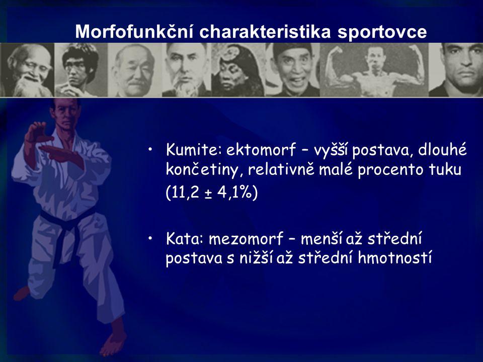 Morfofunkční charakteristika sportovce Kumite: ektomorf – vyšší postava, dlouhé končetiny, relativně malé procento tuku (11,2 ± 4,1%) Kata: mezomorf –