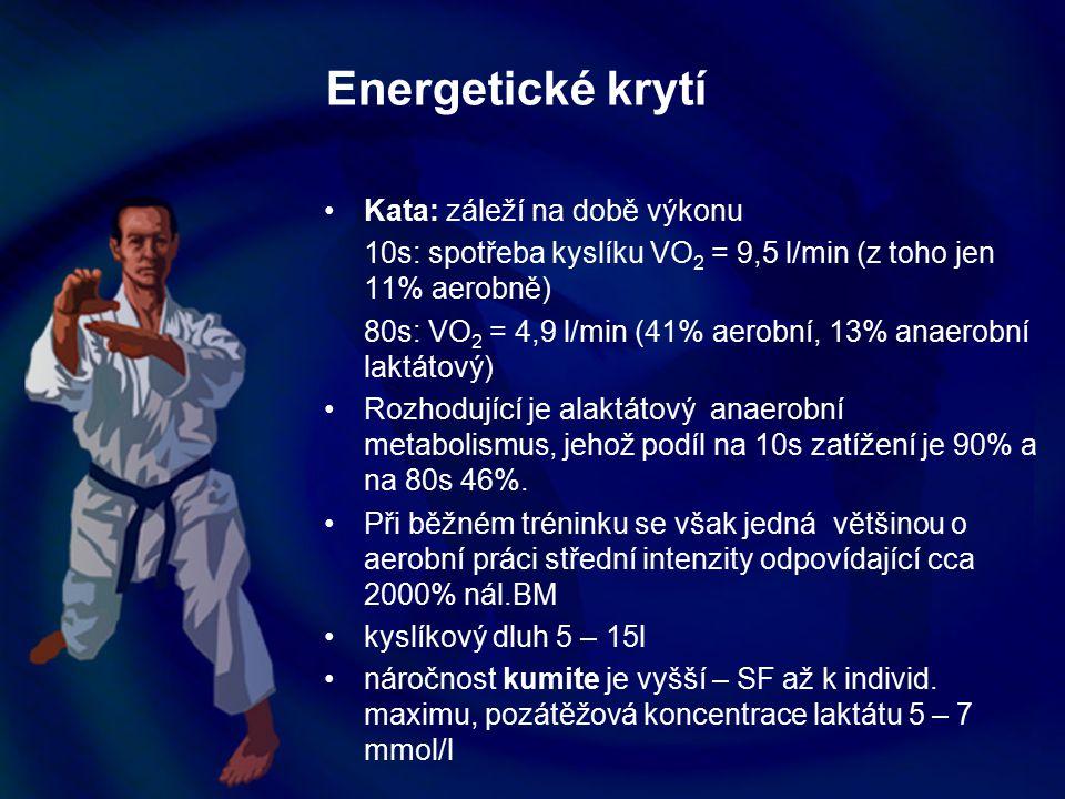 Energetické krytí Kata: záleží na době výkonu 10s: spotřeba kyslíku VO 2 = 9,5 l/min (z toho jen 11% aerobně) 80s: VO 2 = 4,9 l/min (41% aerobní, 13%