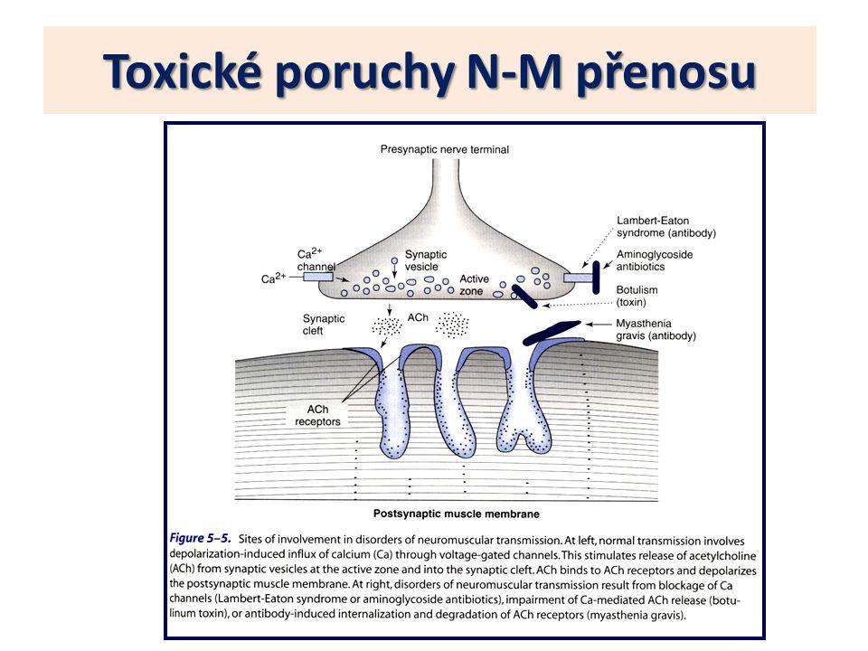 Toxické poruchy N-M přenosu
