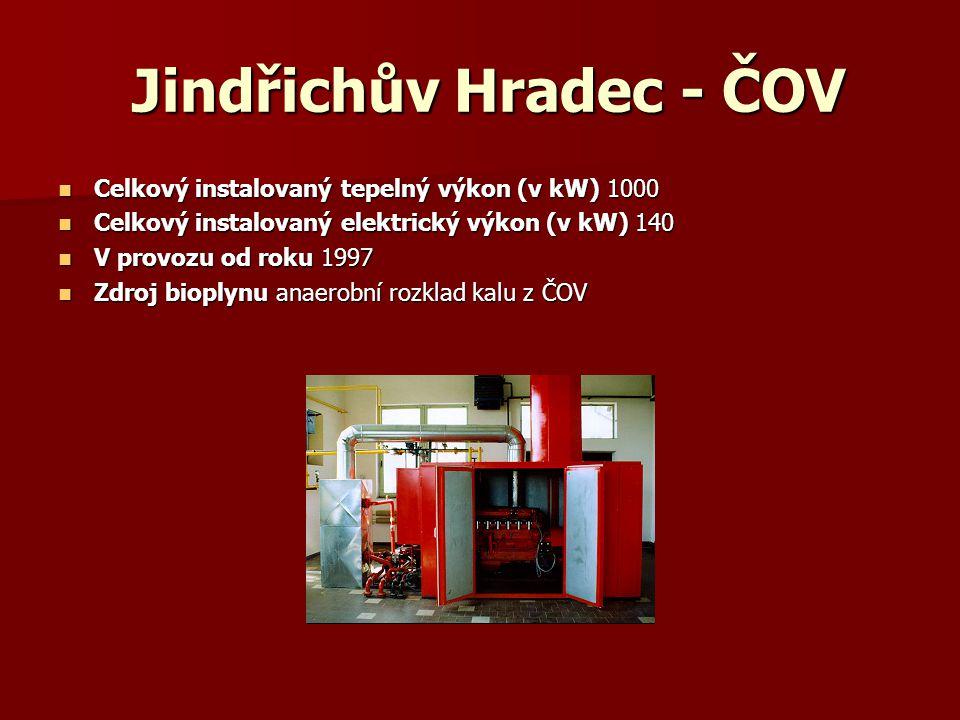 Jindřichův Hradec - ČOV Jindřichův Hradec - ČOV Celkový instalovaný tepelný výkon (v kW) 1000 Celkový instalovaný tepelný výkon (v kW) 1000 Celkový in