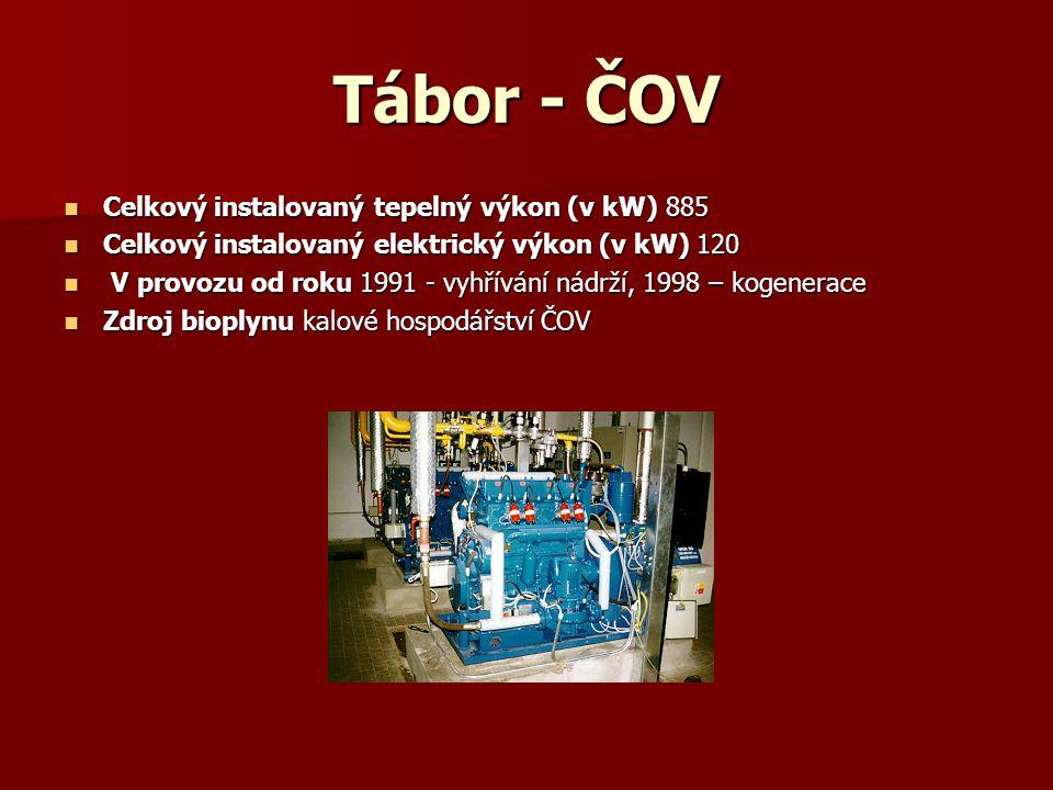 Tábor - ČOV Celkový instalovaný tepelný výkon (v kW) 885 Celkový instalovaný tepelný výkon (v kW) 885 Celkový instalovaný elektrický výkon (v kW) 120