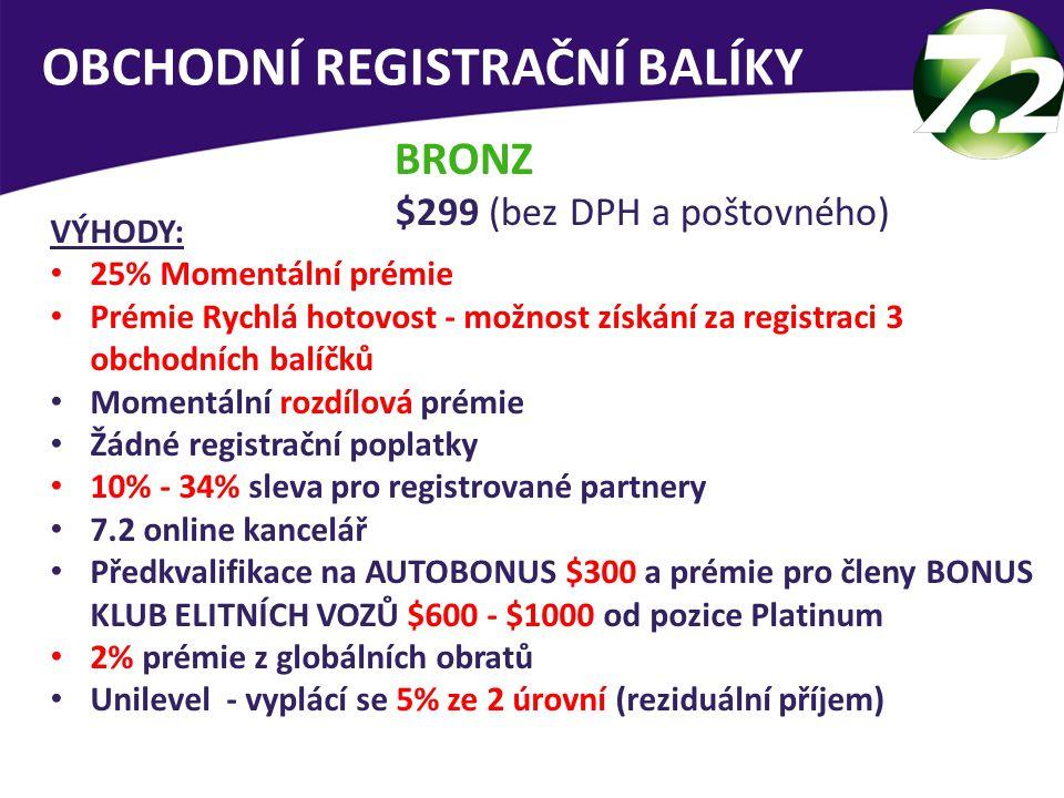 BRONZ $299 (bez DPH a poštovného) VÝHODY: 25% Momentální prémie Prémie Rychlá hotovost - možnost získání za registraci 3 obchodních balíčků Momentální rozdílová prémie Žádné registrační poplatky 10% - 34% sleva pro registrované partnery 7.2 online kancelář Předkvalifikace na AUTOBONUS $300 a prémie pro členy BONUS KLUB ELITNÍCH VOZŮ $600 - $1000 od pozice Platinum 2% prémie z globálních obratů Unilevel - vyplácí se 5% ze 2 úrovní (reziduální příjem) OBCHODNÍ REGISTRAČNÍ BALÍKY