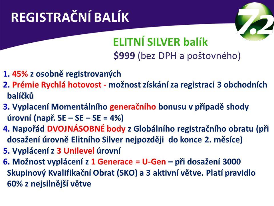ELITNÍ SILVER balík $999 (bez DPH a poštovného) REGISTRAČNÍ BALÍK 1.