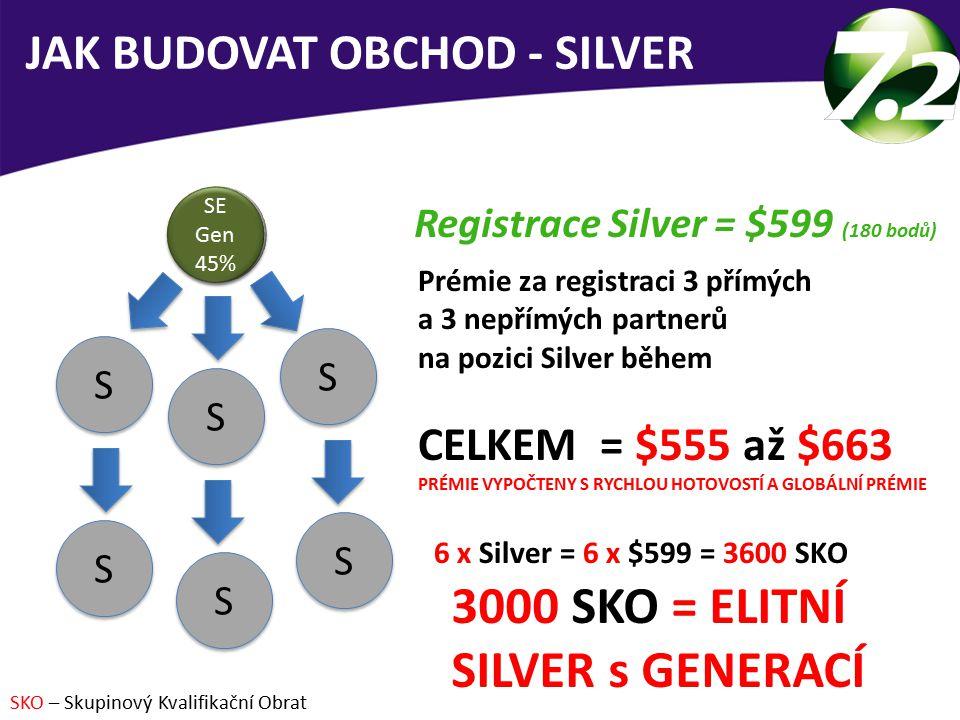 JAK BUDOVAT OBCHOD - SILVER Registrace Silver = $599 (180 bodů) Prémie za registraci 3 přímých a 3 nepřímých partnerů na pozici Silver během CELKEM = $555 až $663 PRÉMIE VYPOČTENY S RYCHLOU HOTOVOSTÍ A GLOBÁLNÍ PRÉMIE 6 x Silver = 6 x $599 = 3600 SKO SKO – Skupinový Kvalifikační Obrat S 30% S 30% S S S S S S S S S S S S SE Gen 45% SE Gen 45% 3000 SKO = ELITNÍ SILVER s GENERACÍ
