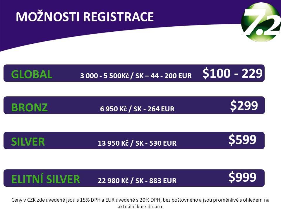 BRONZ 6 950 Kč / SK - 264 EUR $299 SILVER 13 950 Kč / SK - 530 EUR $599 GLOBAL 3 000 - 5 500Kč / SK – 44 - 200 EUR $100 - 229 MOŽNOSTI REGISTRACE ELITNÍ SILVER 22 980 Kč / SK - 883 EUR $999 Ceny v CZK zde uvedené jsou s 15% DPH a EUR uvedené s 20% DPH, bez poštovného a jsou proměnlivé s ohledem na aktuální kurz dolaru.
