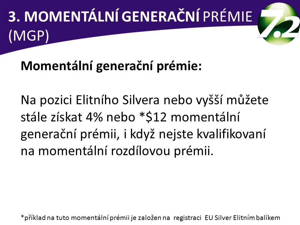 3. MOMENTÁLNÍ GENERAČNÍ PRÉMIE (MGP) Momentální generační prémie: Na pozici Elitního Silvera nebo vyšší můžete stále získat 4% nebo *$12 momentální ge