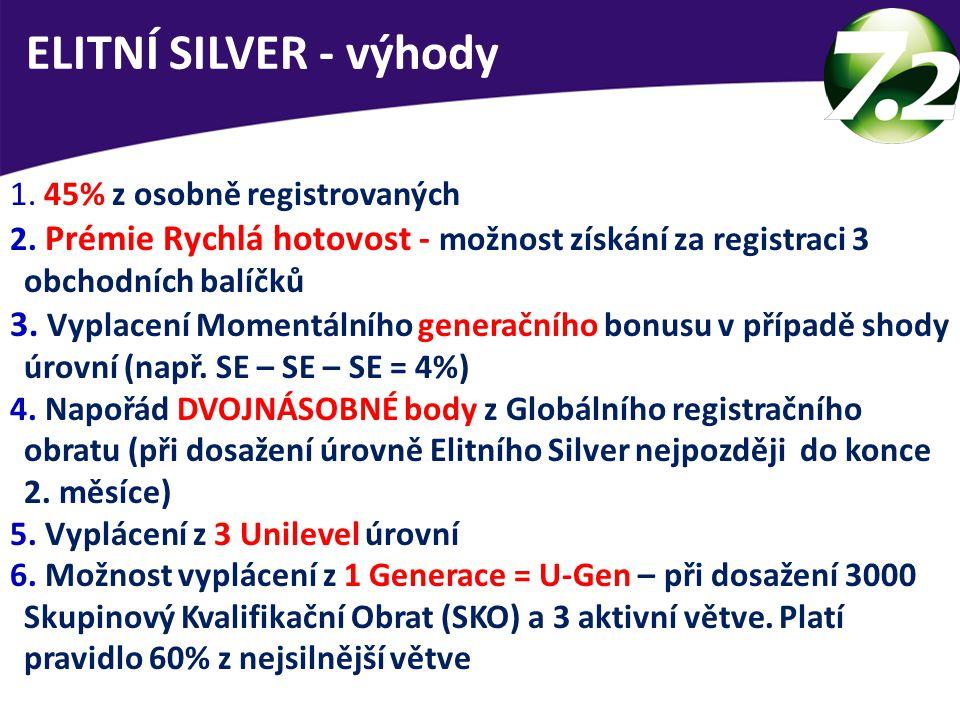 ELITNÍ SILVER - výhody 1.45% z osobně registrovaných 2.