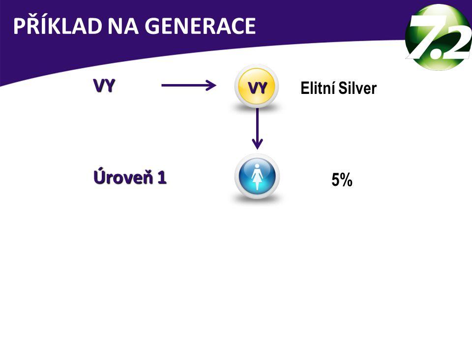 VY VY Elitní Silver 5% Úroveň 1 Úroveň 1 PŘÍKLAD NA GENERACE VY