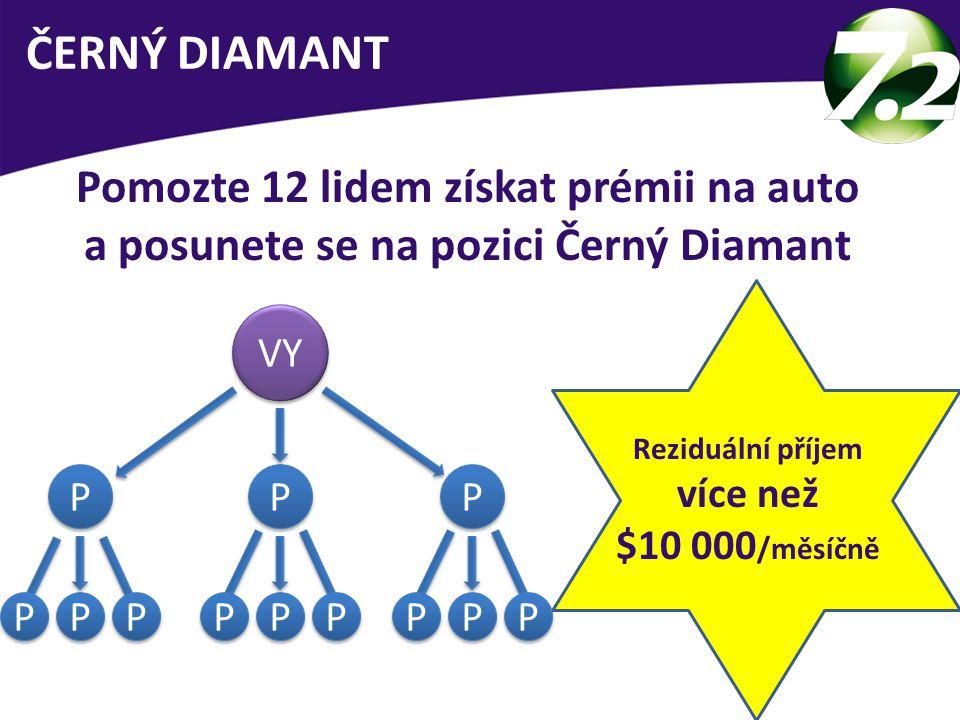 VY P P P P P P ČERNÝ DIAMANT P P P P P P P P P P P P P P P P P P Pomozte 12 lidem získat prémii na auto a posunete se na pozici Černý Diamant Reziduální příjem více než $10 000 /měsíčně