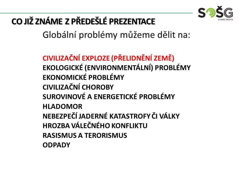 CO JIŽ ZNÁME Z PŘEDEŠLÉ PREZENTACE Globální problémy můžeme dělit na: CIVILIZAČNÍ EXPLOZE (PŘELIDNĚNÍ ZEMĚ) EKOLOGICKÉ (ENVIRONMENTÁLNÍ) PROBLÉMY EKON