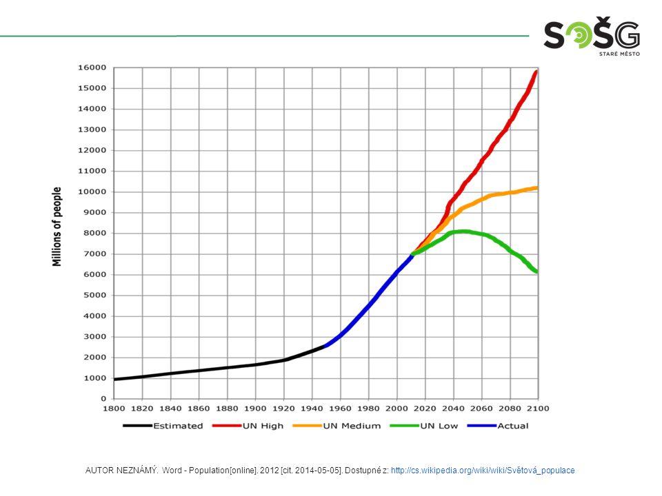 AUTOR NEZNÁMÝ. Word - Population[online]. 2012 [cit. 2014-05-05]. Dostupné z: http://cs.wikipedia.org/wiki/wiki/Světová_populace