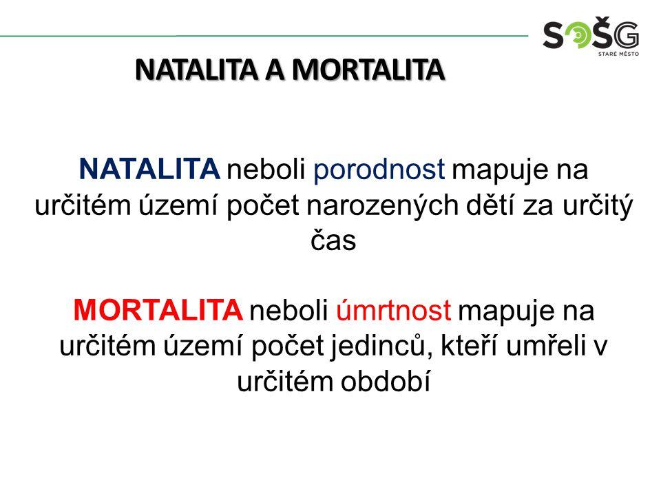NATALITA A MORTALITA NATALITA neboli porodnost mapuje na určitém území počet narozených dětí za určitý čas MORTALITA neboli úmrtnost mapuje na určitém území počet jedinců, kteří umřeli v určitém období