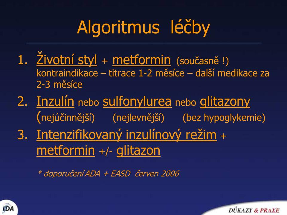 Algoritmus léčby 1.Životní styl + metformin (současně !) kontraindikace – titrace 1-2 měsíce – další medikace za 2-3 měsíce 2.Inzulín nebo sulfonylure