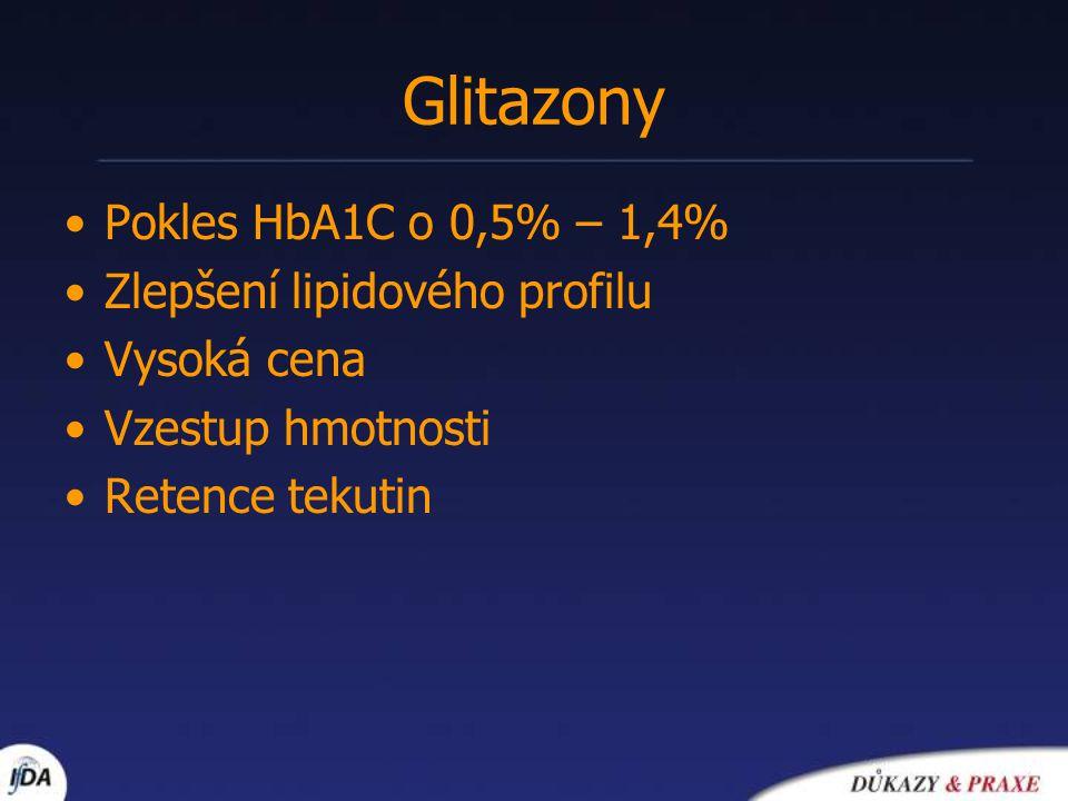 Další léky inhibitory alfa glukozidázy HbA1C - 0,5-0,8 % Bez vzestupu hmotnosti GI nežádoucí účinky, dávkování 3x denně, vysoká cena exenatide HbA1C - 0,5-1,0 % Pokles hmotnosti Injekce, GI nežádoucí účinky, málo zkušeností glinidy HbA1C - 1,0-1,5 % Krátká doba účinku Dávkování 3x denně, vysoká cena pramlintide HbA1C - 0,5-1,0 % Pokles hmotnosti Injekce, 3x denně, GI nežádoucí účinky, vysoká cena, málo zkušeností