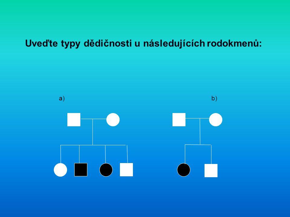 Uveďte typy dědičnosti u následujících rodokmenů: a) b)
