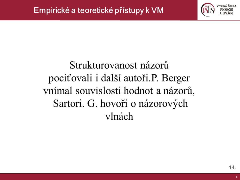 14. r Empirické a teoretické přístupy k VM Strukturovanost názorů pociťovali i další autoři.P.