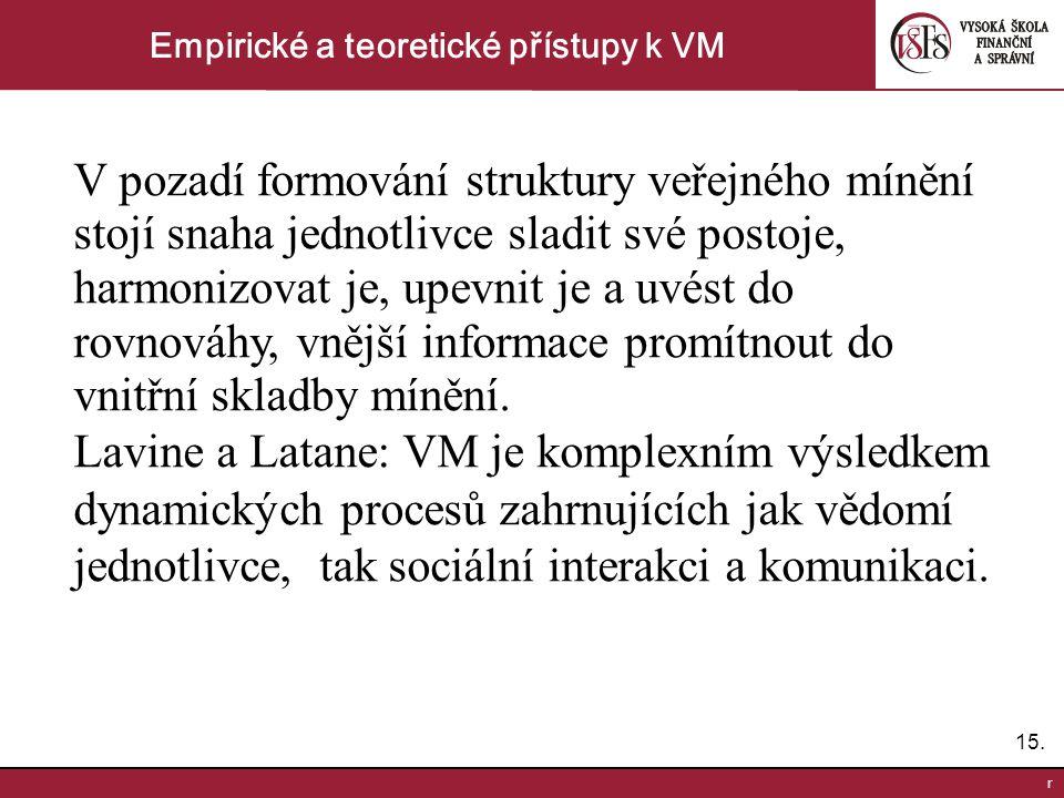 15. r Empirické a teoretické přístupy k VM V pozadí formování struktury veřejného mínění stojí snaha jednotlivce sladit své postoje, harmonizovat je,