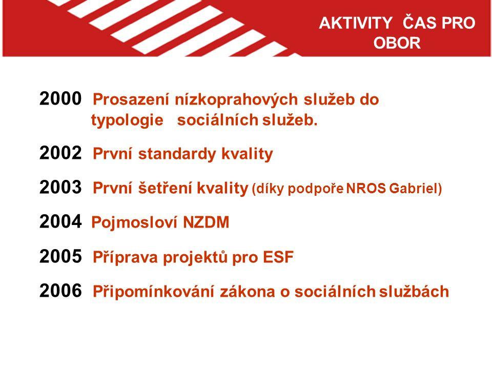 2000 Prosazení nízkoprahových služeb do typologie sociálních služeb.
