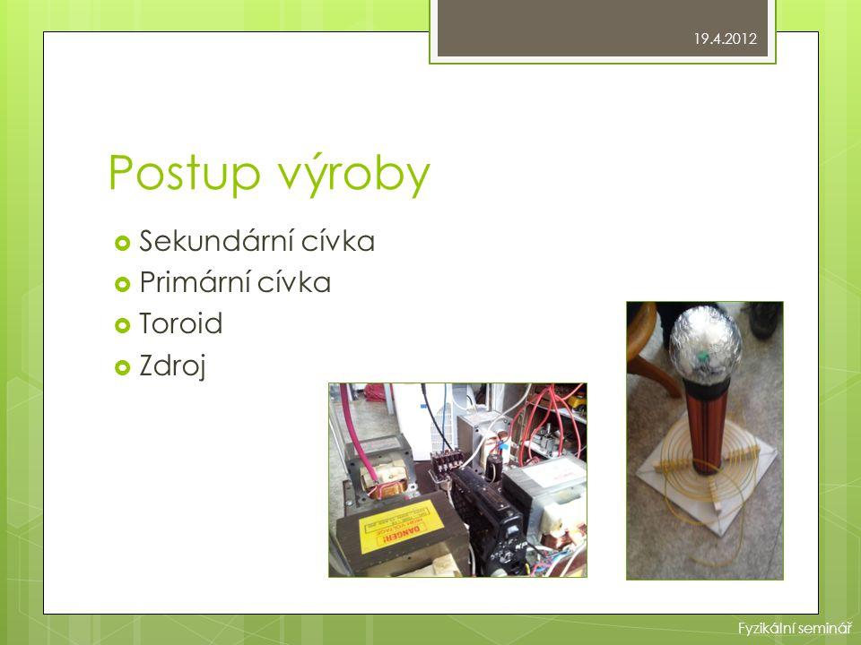 Postup výroby  Sekundární cívka  Primární cívka  Toroid  Zdroj 19.4.2012 Fyzikální seminář