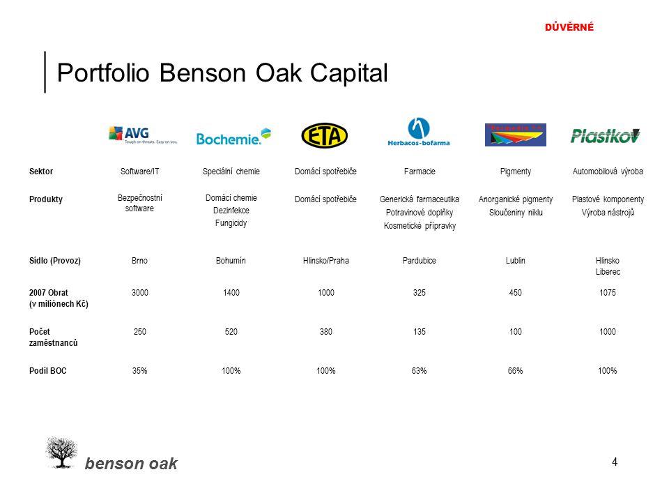 DŮVĚRNÉ benson oak 4 Portfolio Benson Oak Capital Sektor Software/ITSpeciální chemieDomácí spotřebičeFarmaciePigmentyAutomobilová výroba Produkty Bezp
