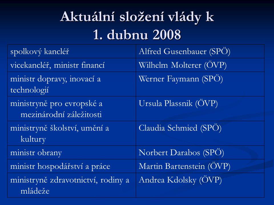 Aktuální složení vlády k 1. dubnu 2008 spolkový kancléřAlfred Gusenbauer (SPÖ) vicekancléř, ministr financíWilhelm Molterer (ÖVP) ministr dopravy, ino