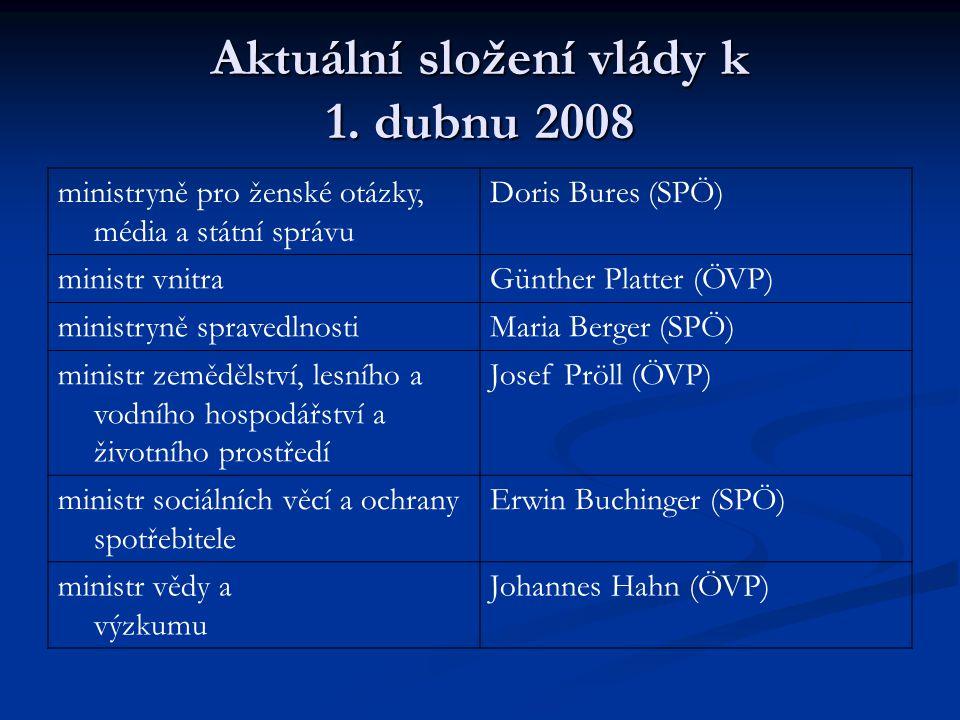 Aktuální složení vlády k 1. dubnu 2008 ministryně pro ženské otázky, média a státní správu Doris Bures (SPÖ) ministr vnitra Günther Platter (ÖVP) mini