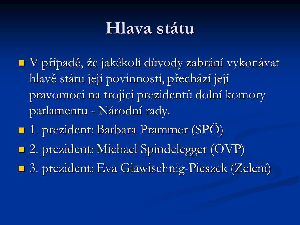Hlava státu V případě, že jakékoli důvody zabrání vykonávat hlavě státu její povinnosti, přechází její pravomoci na trojici prezidentů dolní komory pa