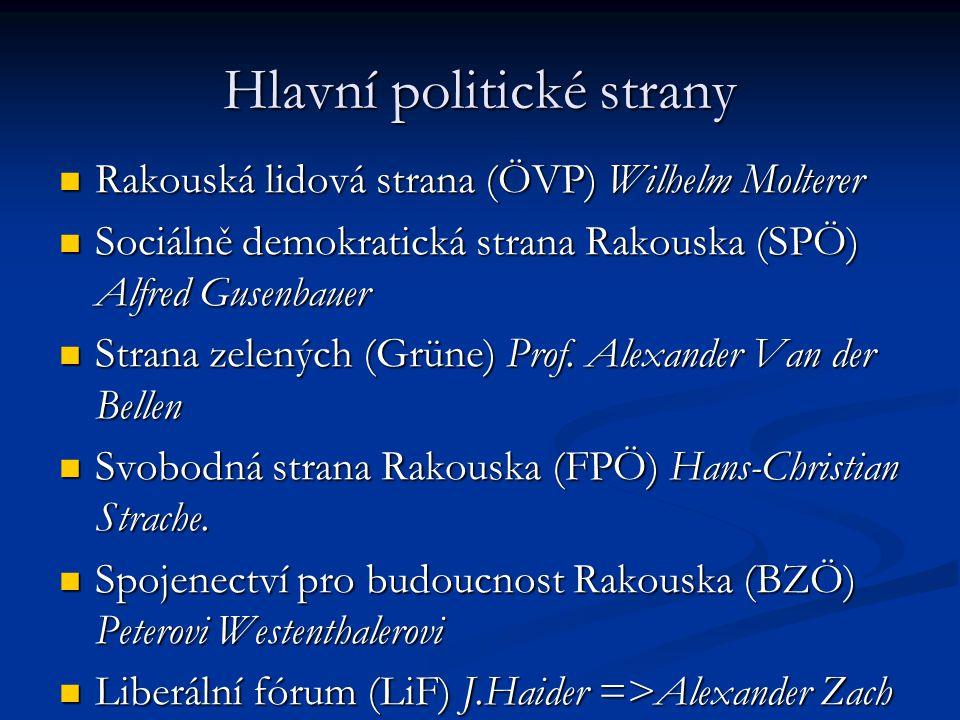 Hlavní politické strany Rakouská lidová strana (ÖVP) Wilhelm Molterer Rakouská lidová strana (ÖVP) Wilhelm Molterer Sociálně demokratická strana Rakou