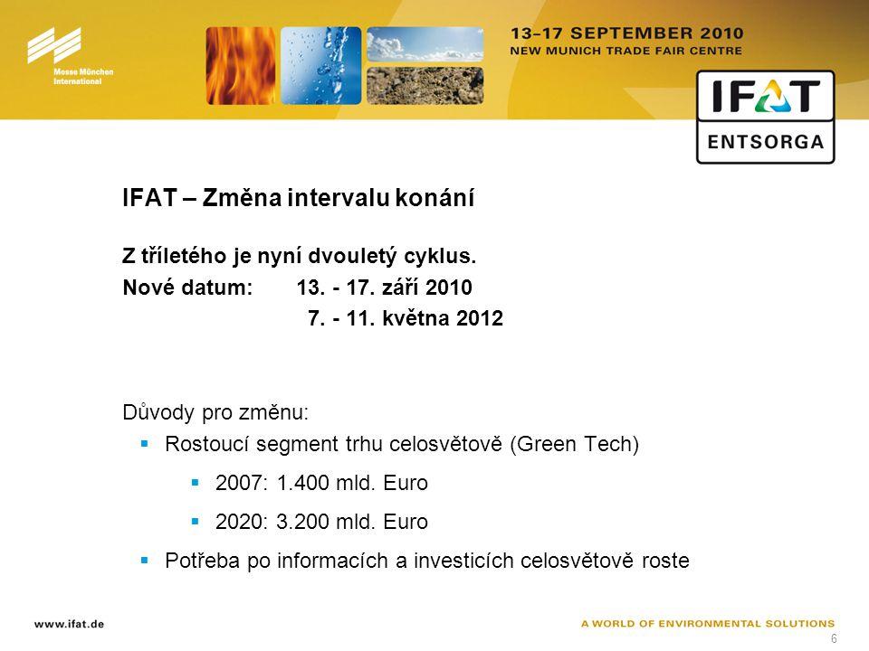 7 IFAT ENTSORGA – Vyšší podíl mezinárodních vystavovatelů Vystavovatelé 2008: 2.605 ze 41 zemí  Mezinárodně: 840  Německo: 1.765